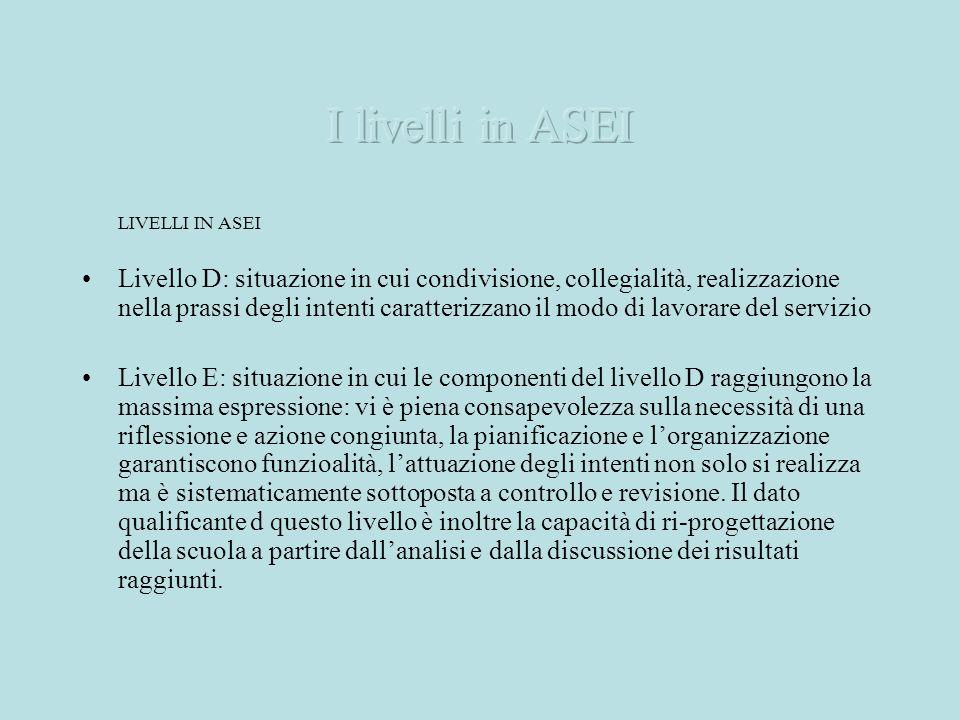 I livelli in ASEI LIVELLI IN ASEI.