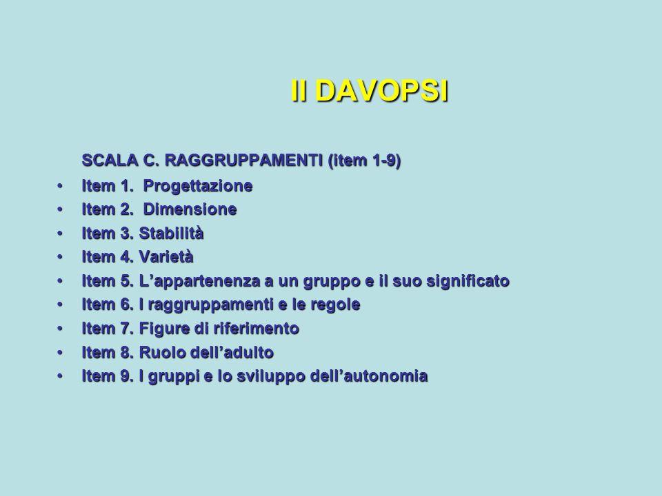 Il DAVOPSI SCALA C. RAGGRUPPAMENTI (item 1-9) Item 1. Progettazione