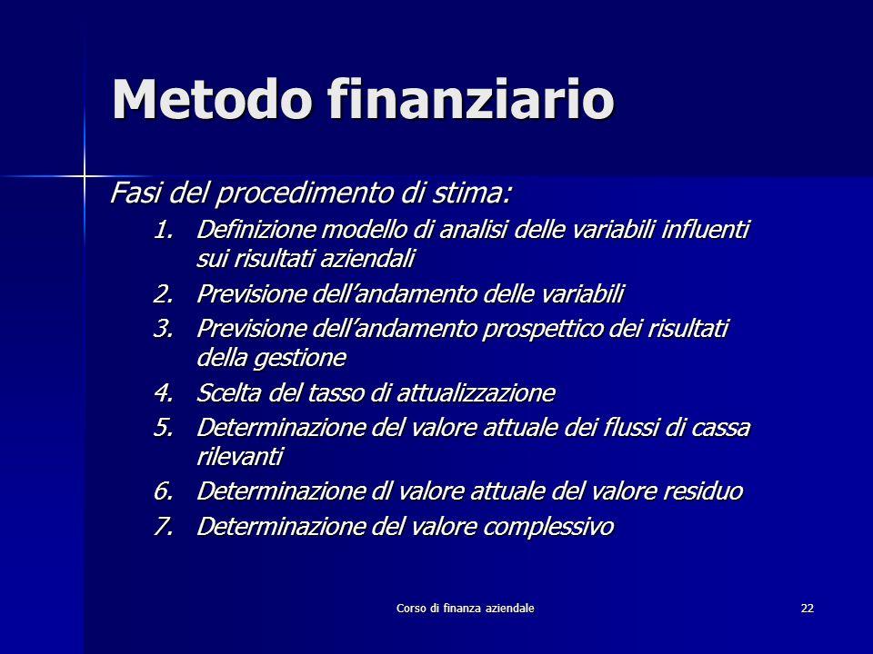 Corso di finanza aziendale