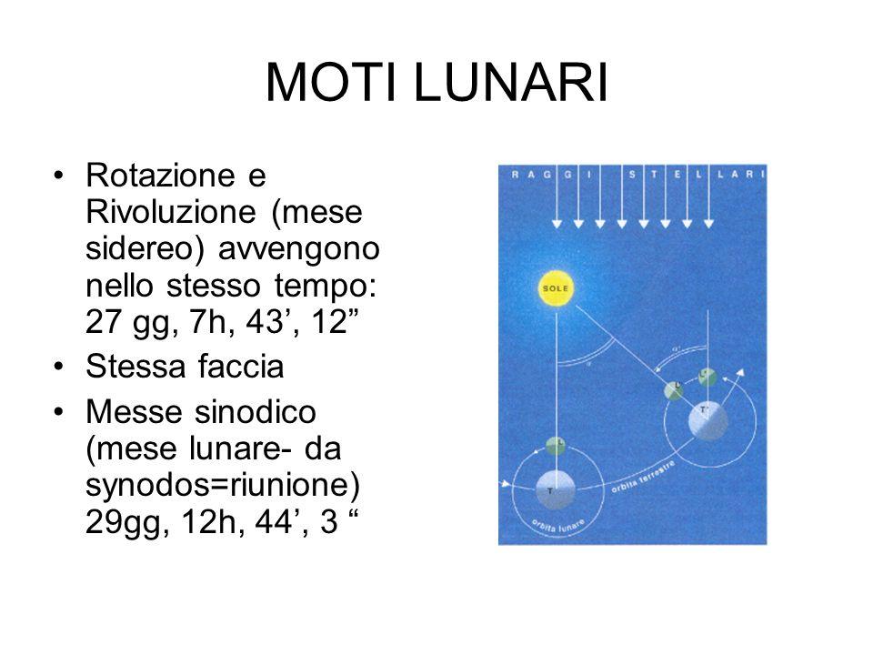 MOTI LUNARI Rotazione e Rivoluzione (mese sidereo) avvengono nello stesso tempo: 27 gg, 7h, 43', 12