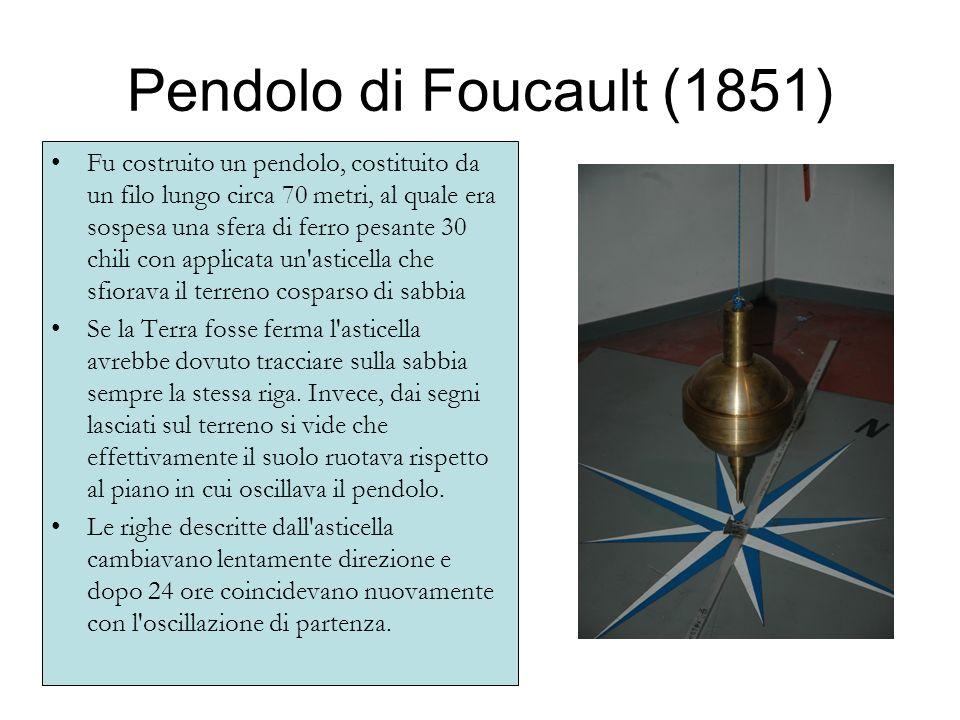 Pendolo di Foucault (1851)