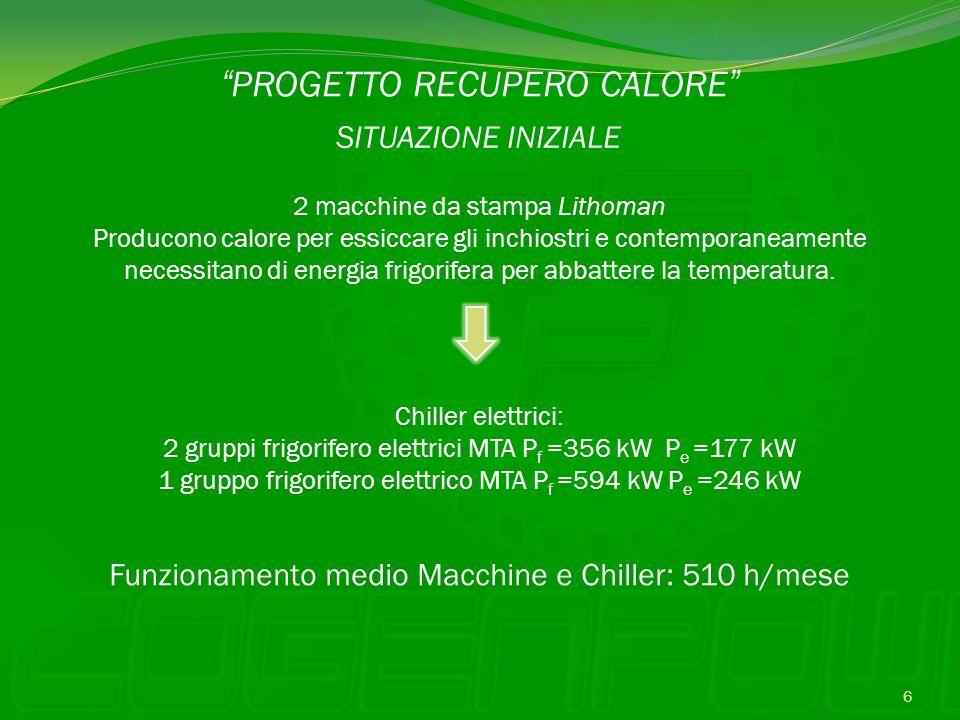 PROGETTO RECUPERO CALORE