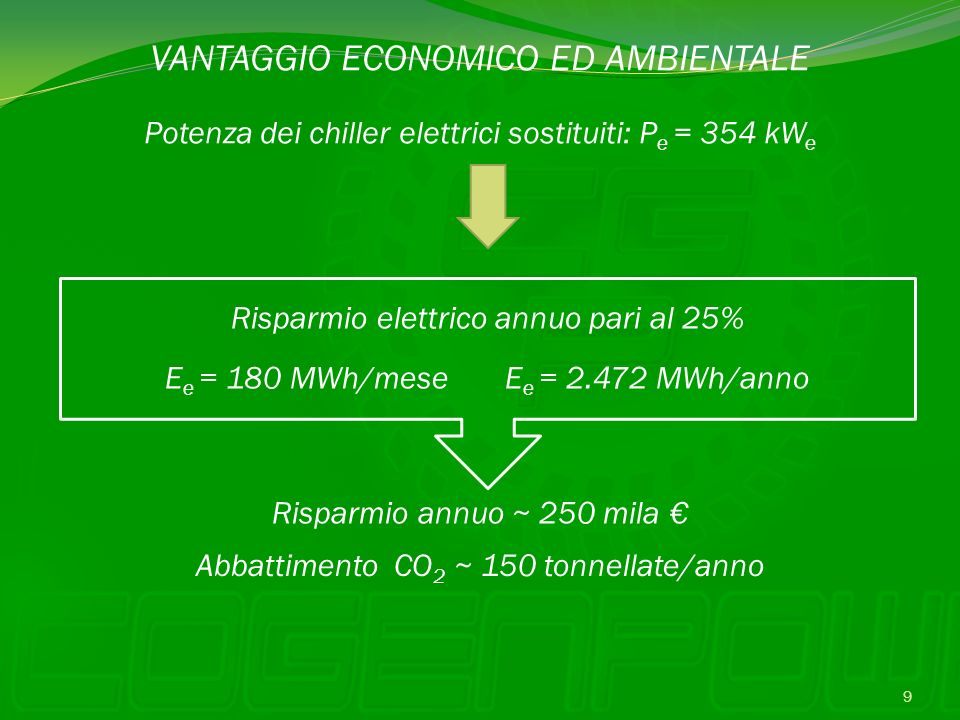 VANTAGGIO ECONOMICO ED AMBIENTALE