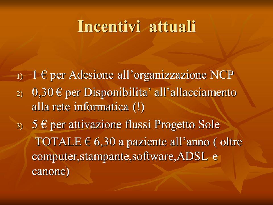 Incentivi attuali 1 € per Adesione all'organizzazione NCP