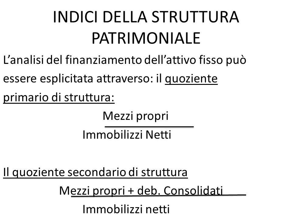 INDICI DELLA STRUTTURA PATRIMONIALE