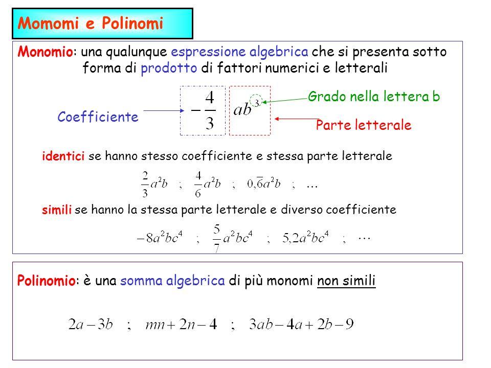 Momomi e Polinomi Monomio: una qualunque espressione algebrica che si presenta sotto forma di prodotto di fattori numerici e letterali.