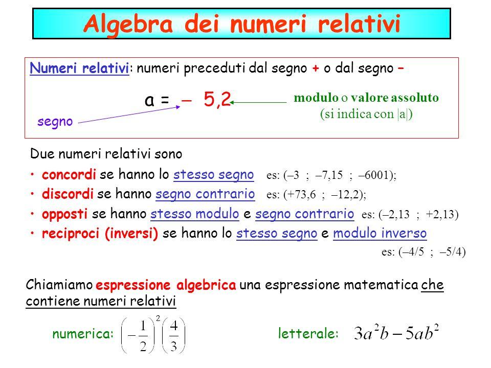 Algebra dei numeri relativi