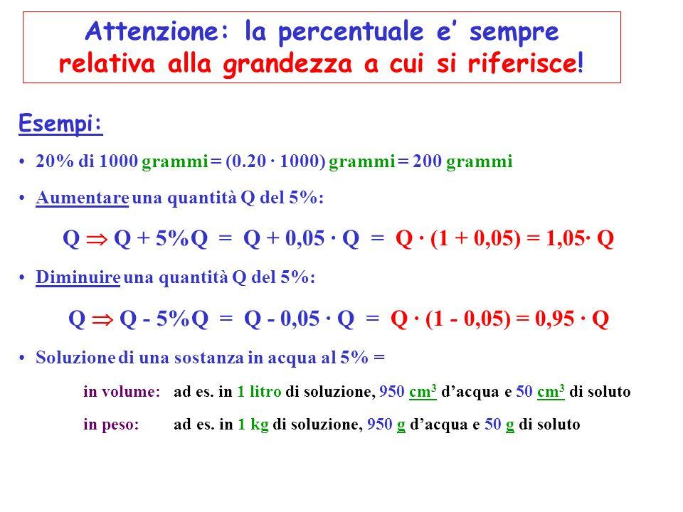 Attenzione: la percentuale e' sempre relativa alla grandezza a cui si riferisce!