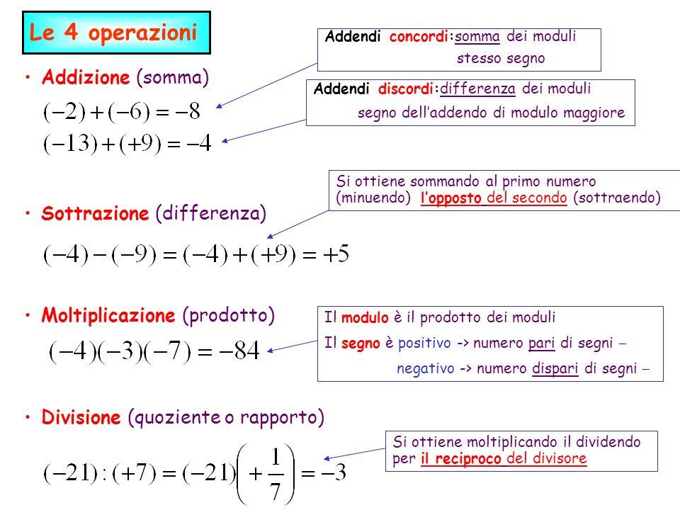 Le 4 operazioni Addizione (somma) Sottrazione (differenza)