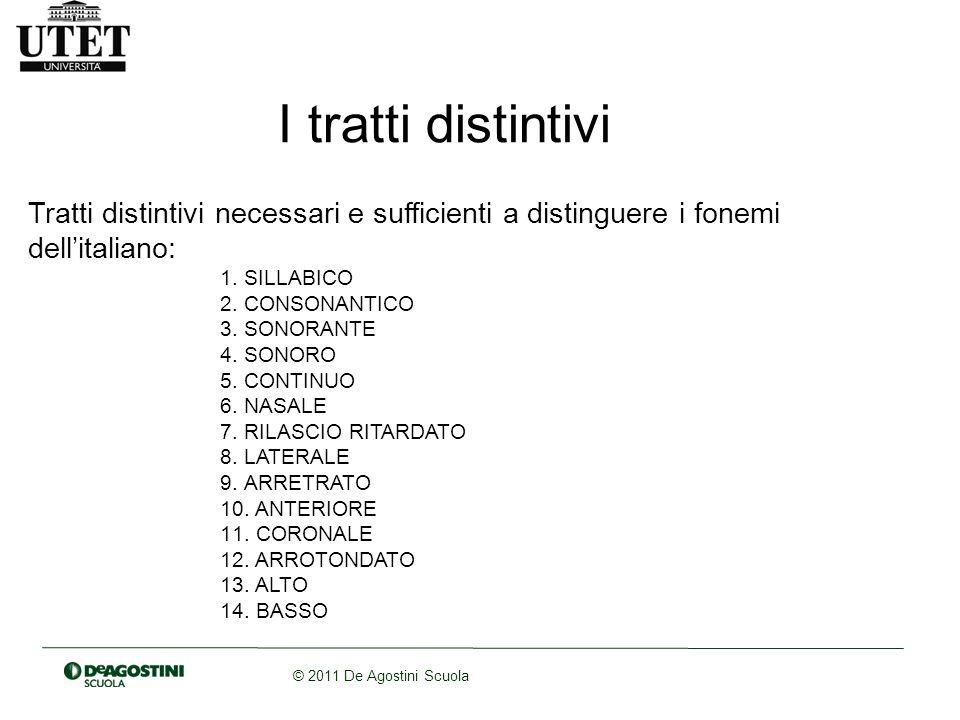 I tratti distintivi Tratti distintivi necessari e sufficienti a distinguere i fonemi dell'italiano: