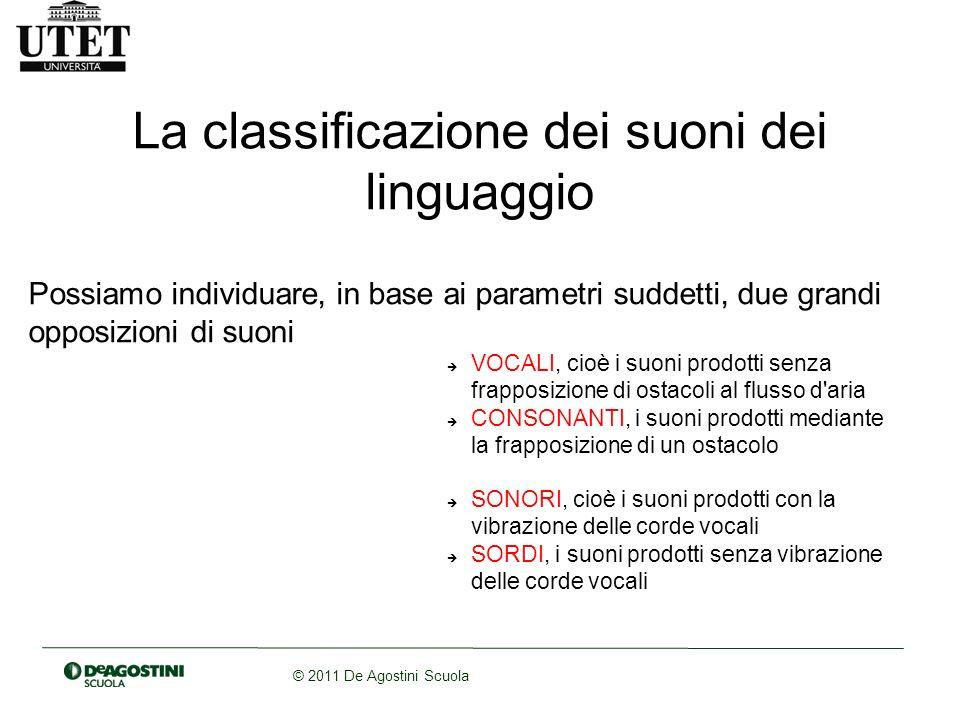 La classificazione dei suoni dei linguaggio