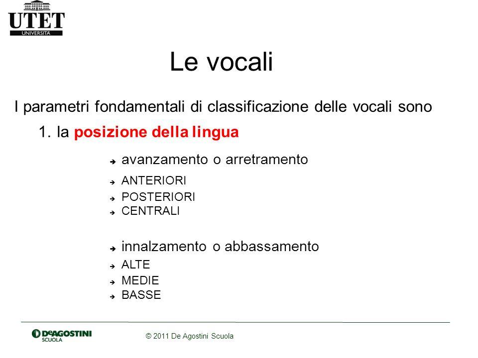 Le vocali I parametri fondamentali di classificazione delle vocali sono. la posizione della lingua.