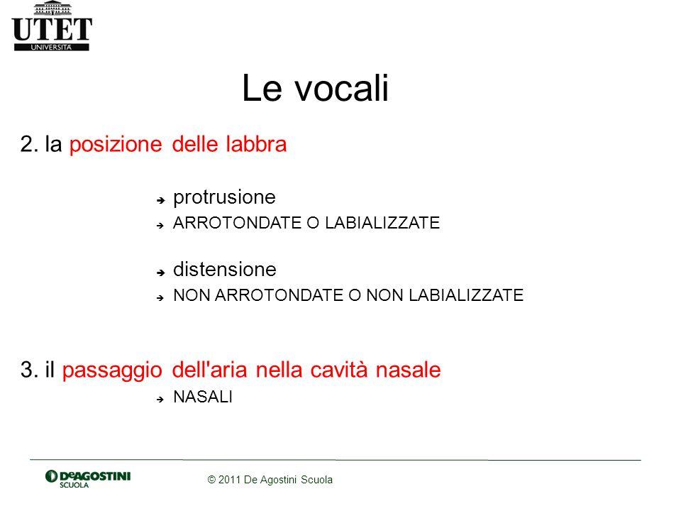 Le vocali 2. la posizione delle labbra