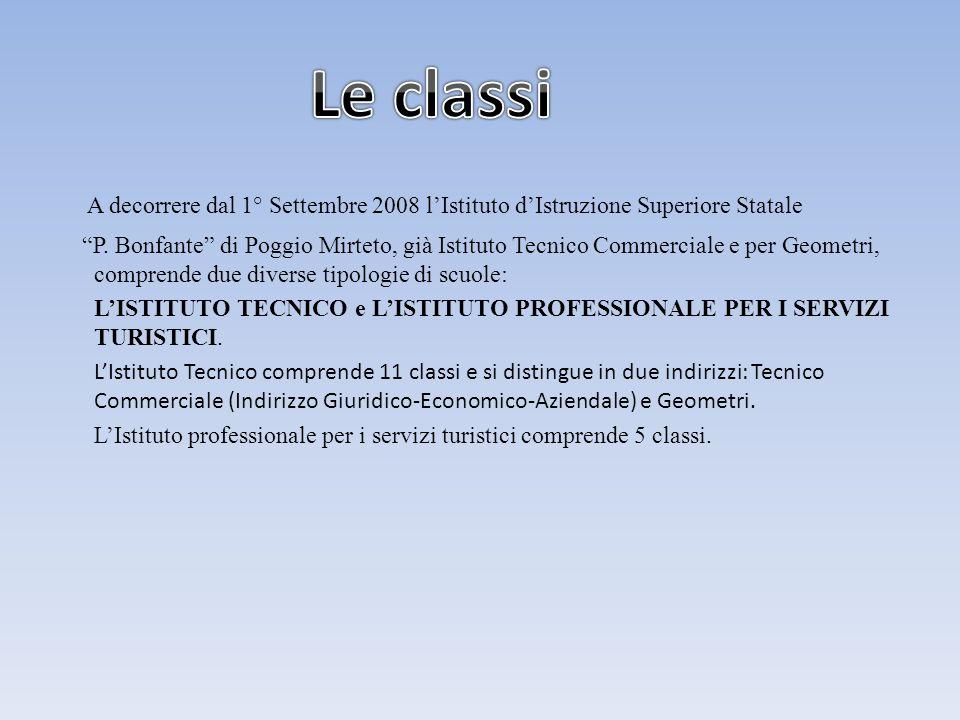 Le classi A decorrere dal 1° Settembre 2008 l'Istituto d'Istruzione Superiore Statale.