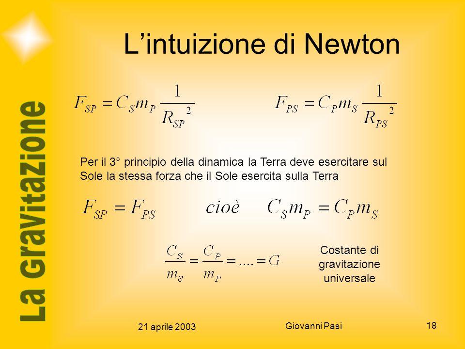L'intuizione di Newton