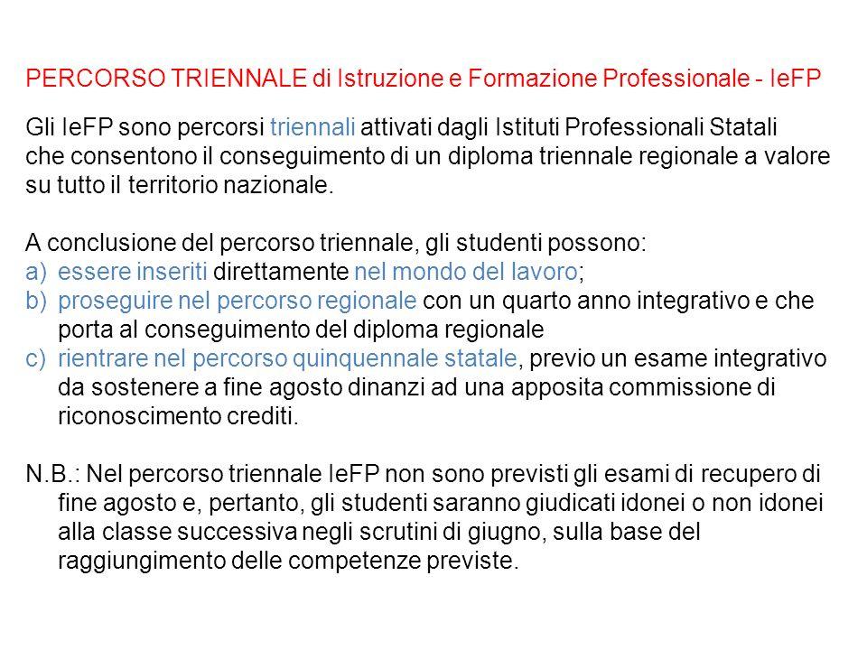 PERCORSO TRIENNALE di Istruzione e Formazione Professionale - IeFP