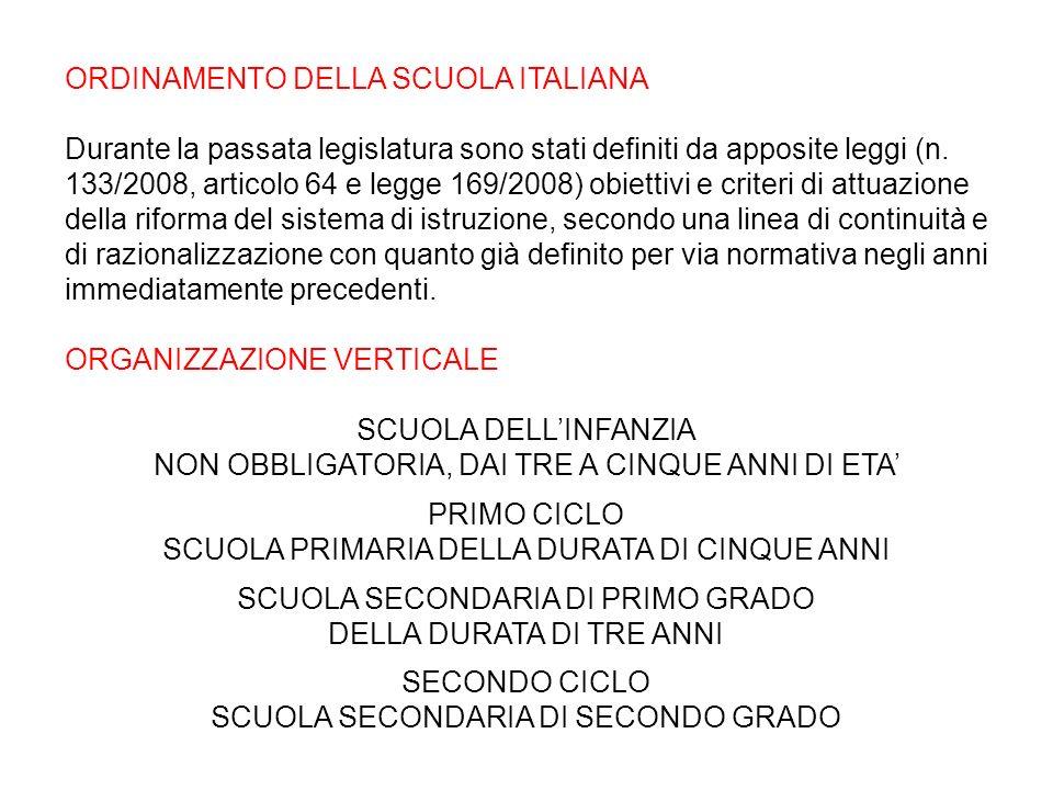 ORDINAMENTO DELLA SCUOLA ITALIANA