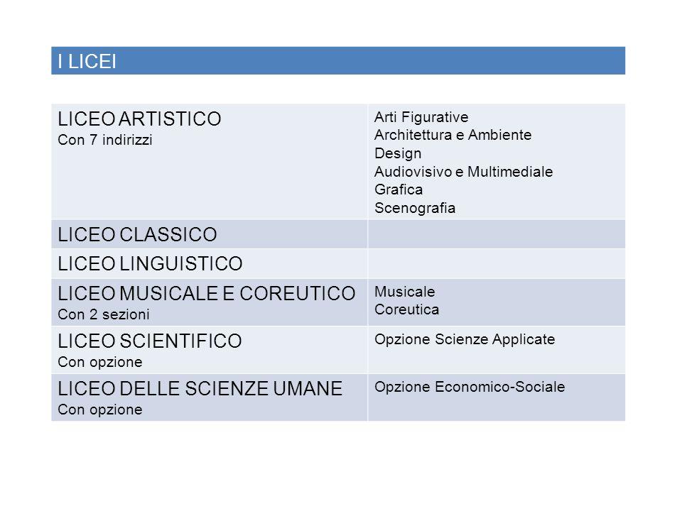 LICEO MUSICALE E COREUTICO LICEO SCIENTIFICO LICEO DELLE SCIENZE UMANE