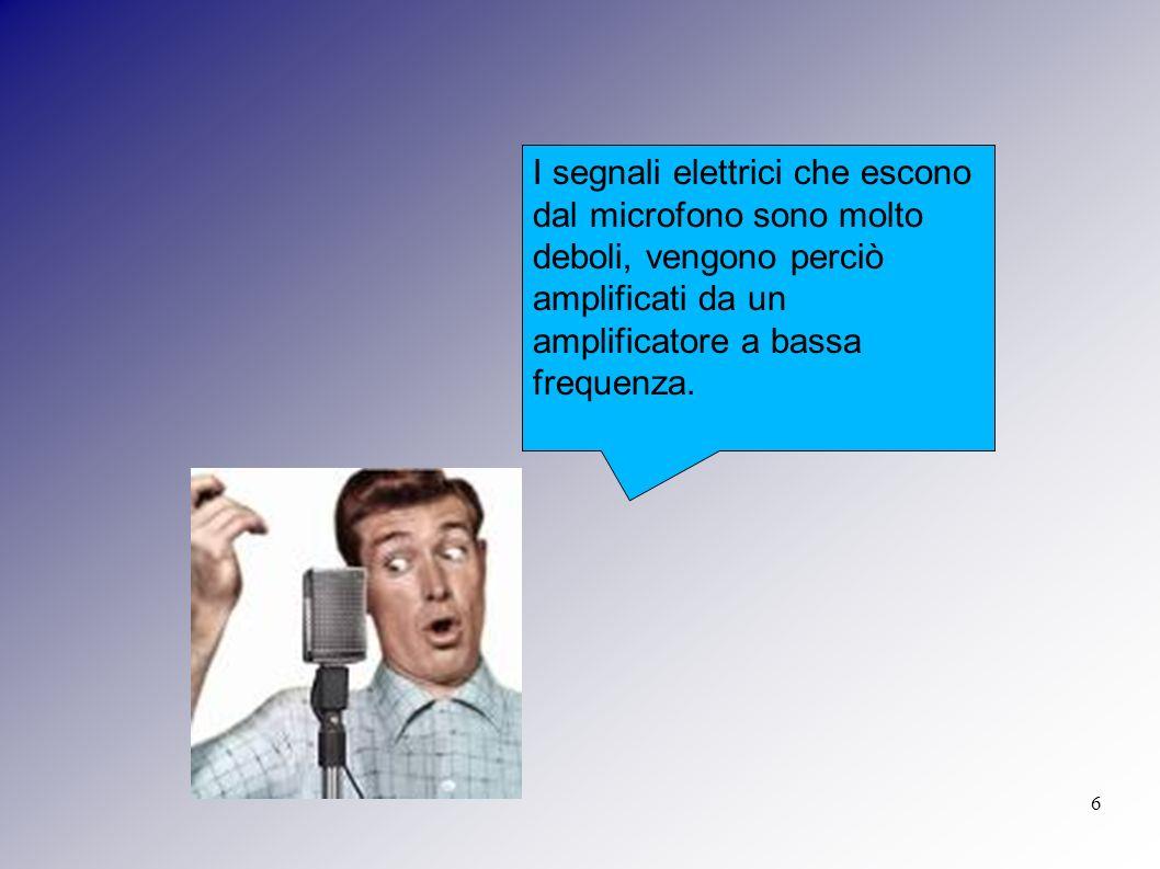 I segnali elettrici che escono dal microfono sono molto deboli, vengono perciò amplificati da un amplificatore a bassa frequenza.