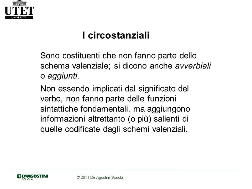 I circostanziali Sono costituenti che non fanno parte dello schema valenziale; si dicono anche avverbiali o aggiunti.