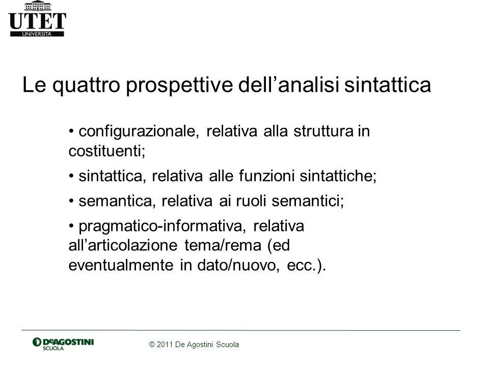 Le quattro prospettive dell'analisi sintattica