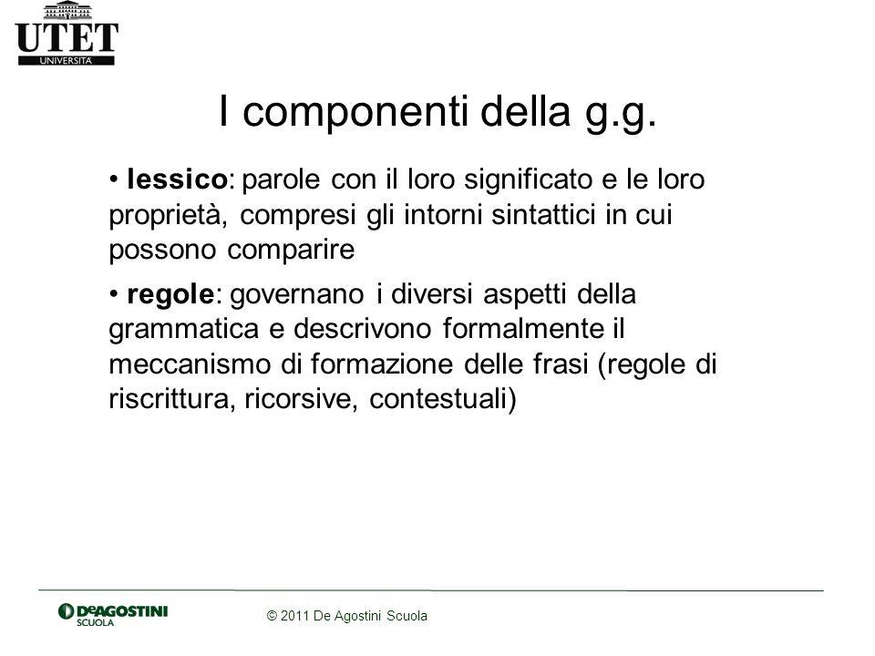 I componenti della g.g. lessico: parole con il loro significato e le loro proprietà, compresi gli intorni sintattici in cui possono comparire.