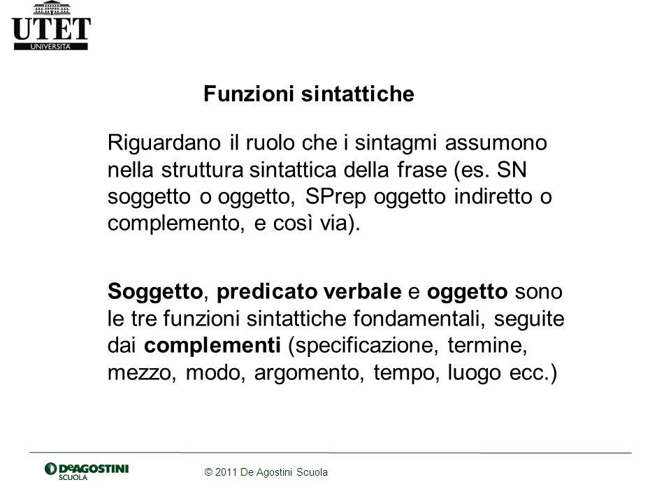 Funzioni sintattiche