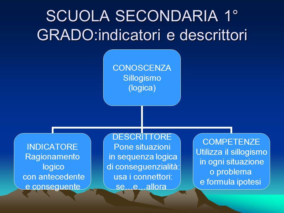 SCUOLA SECONDARIA 1° GRADO:indicatori e descrittori