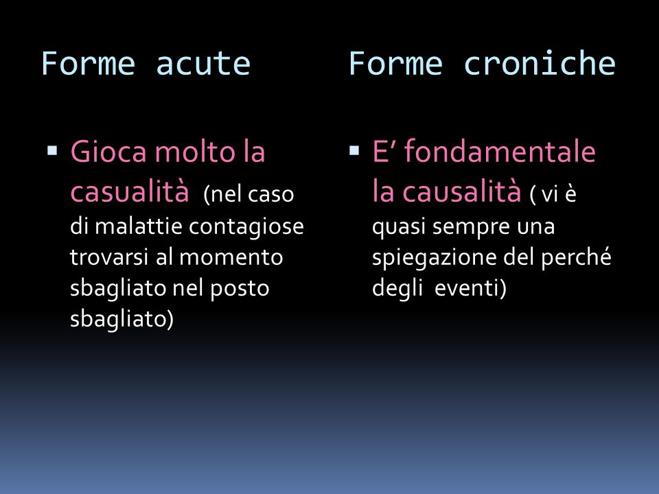 Forme acute Forme croniche