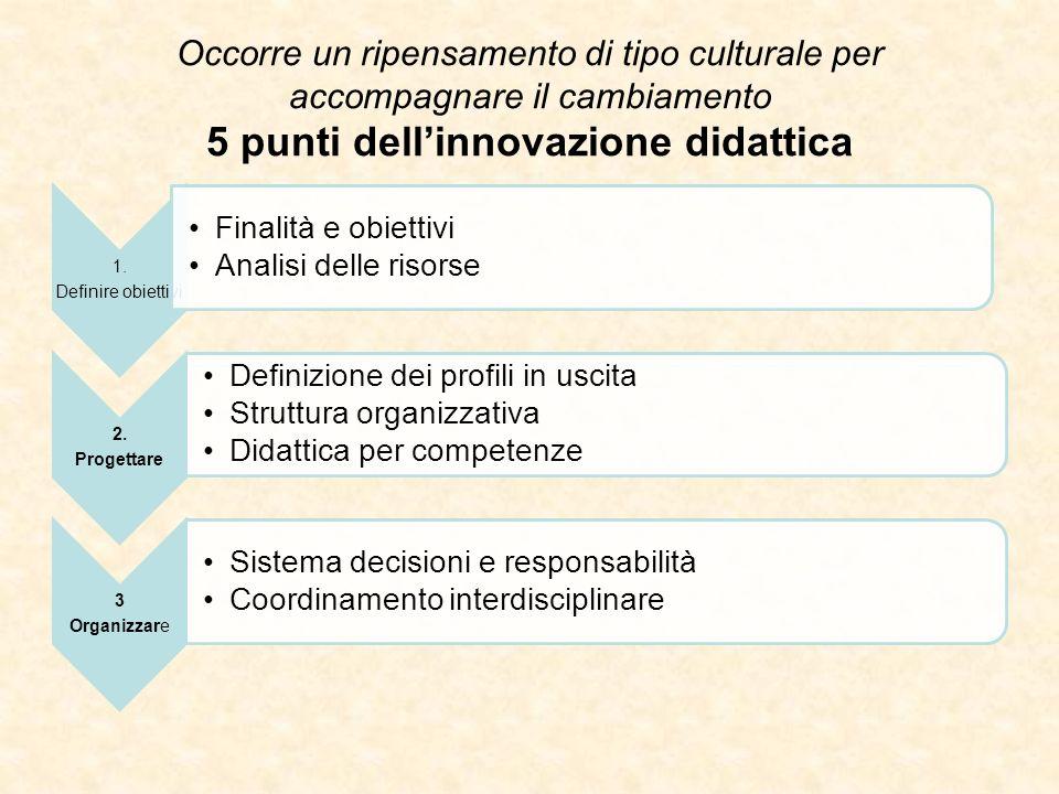 Occorre un ripensamento di tipo culturale per accompagnare il cambiamento 5 punti dell'innovazione didattica