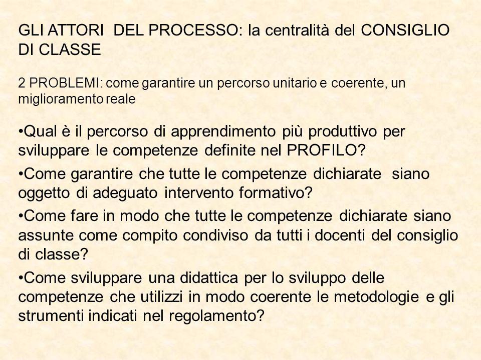 GLI ATTORI DEL PROCESSO: la centralità del CONSIGLIO DI CLASSE