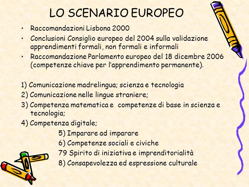 LO SCENARIO EUROPEO Raccomandazioni Lisbona 2000