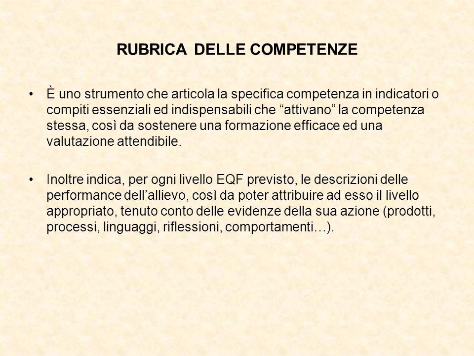 RUBRICA DELLE COMPETENZE