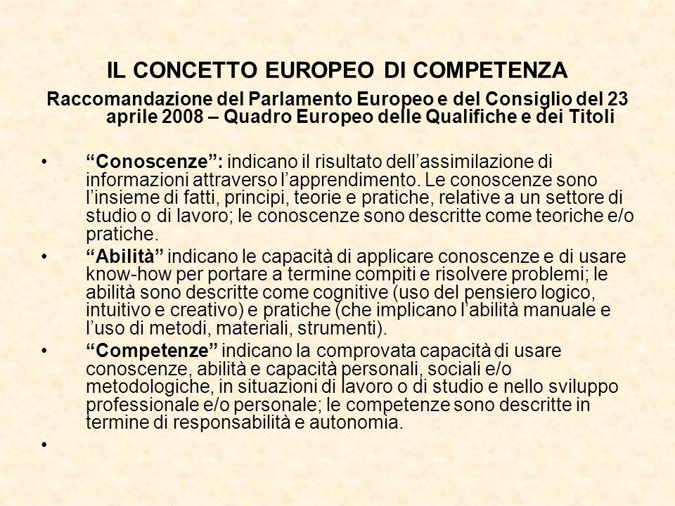 IL CONCETTO EUROPEO DI COMPETENZA
