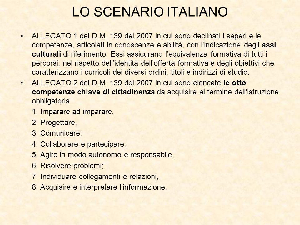 LO SCENARIO ITALIANO