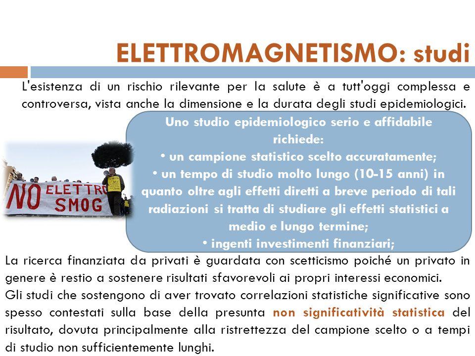 ELETTROMAGNETISMO: studi