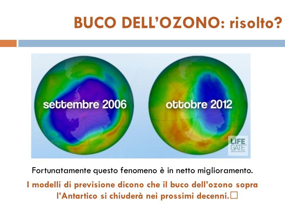 BUCO DELL'OZONO: risolto
