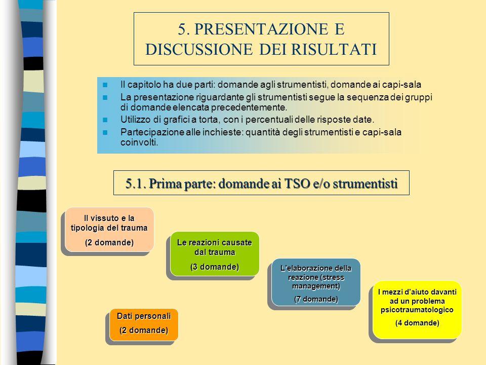 5. PRESENTAZIONE E DISCUSSIONE DEI RISULTATI