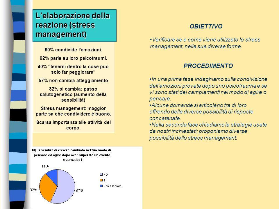 L'elaborazione della reazione (stress management)