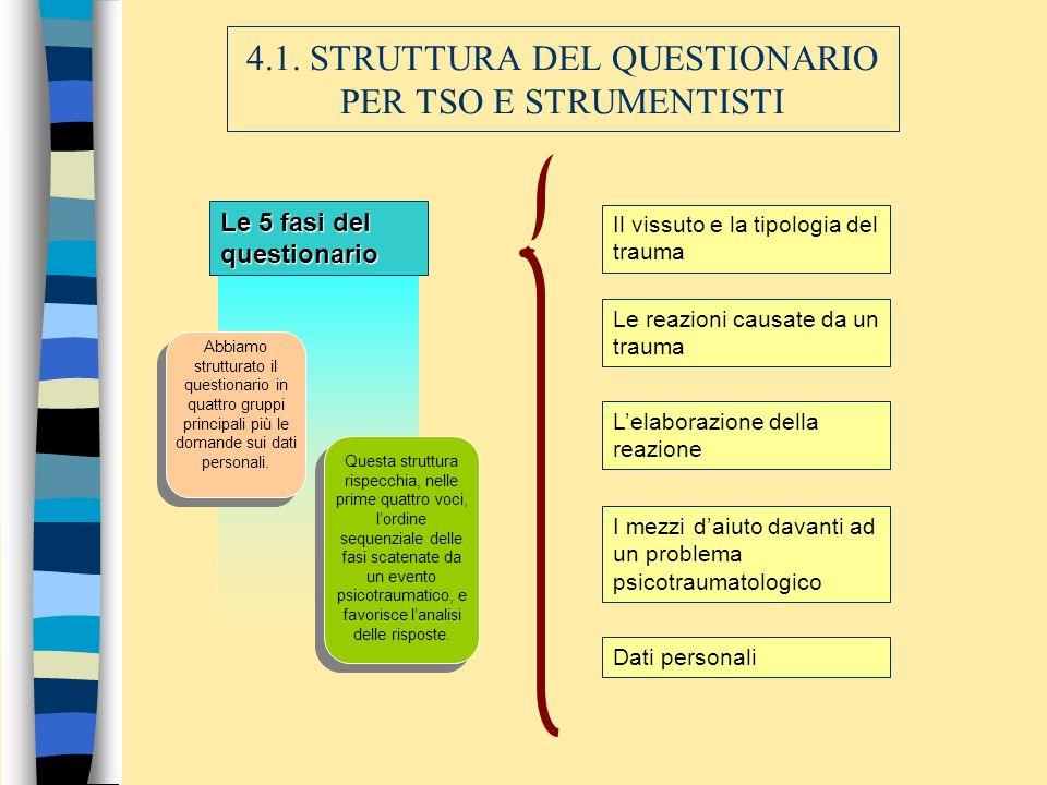 4.1. STRUTTURA DEL QUESTIONARIO PER TSO E STRUMENTISTI