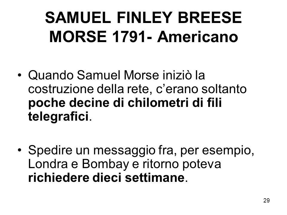SAMUEL FINLEY BREESE MORSE 1791- Americano