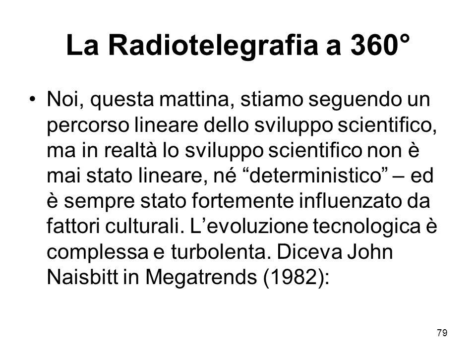 La Radiotelegrafia a 360°