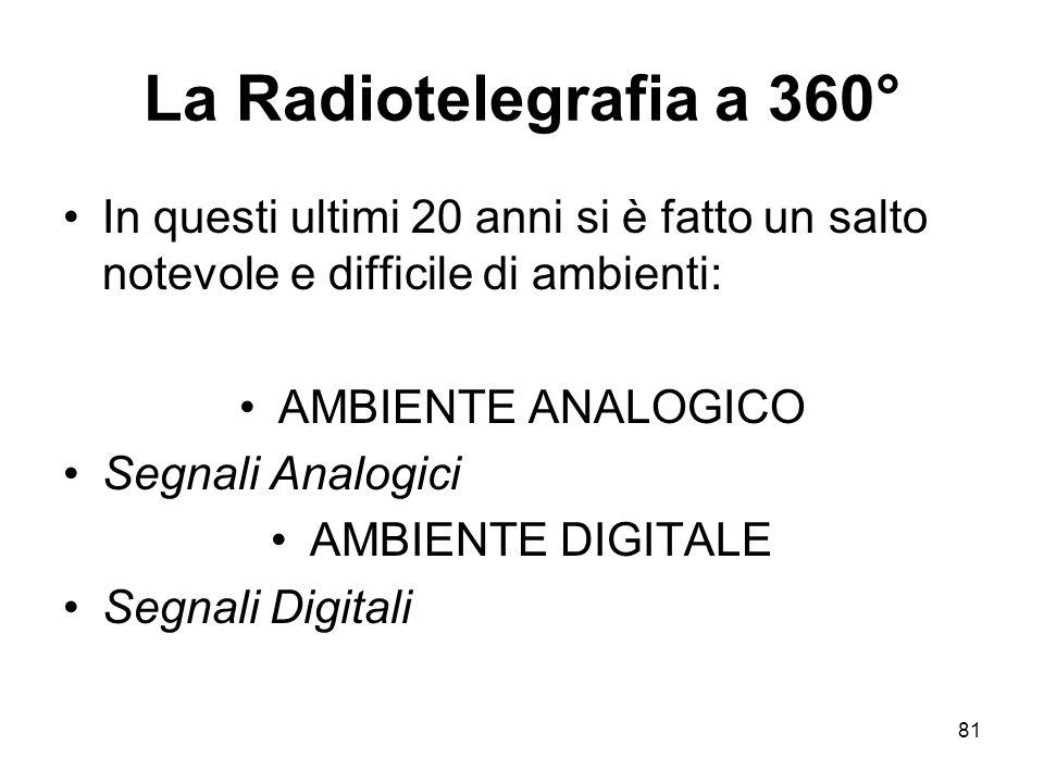 La Radiotelegrafia a 360° In questi ultimi 20 anni si è fatto un salto notevole e difficile di ambienti: