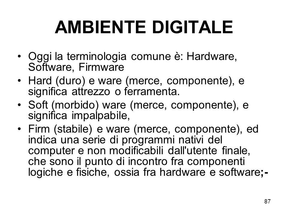 AMBIENTE DIGITALE Oggi la terminologia comune è: Hardware, Software, Firmware.