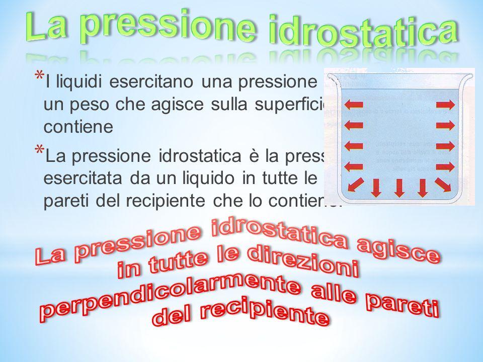 La pressione idrostatica