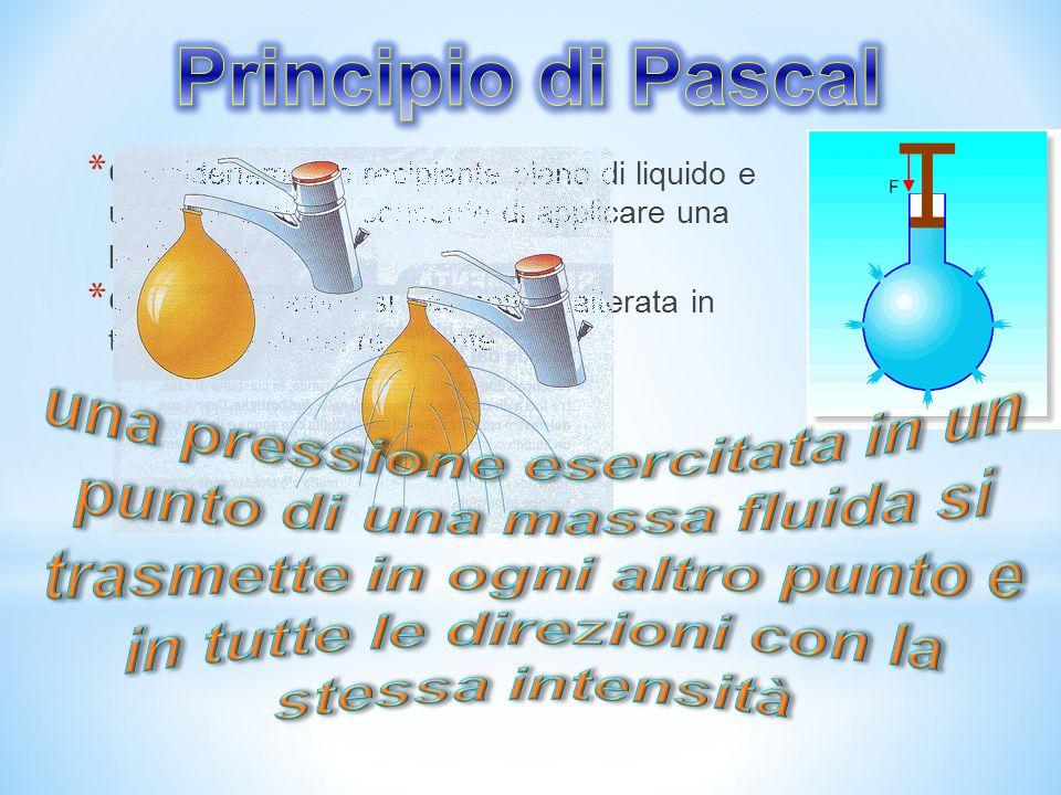 Principio di Pascal Consideriamo un recipiente pieno di liquido e un pistone che ci consente di applicare una pressione.