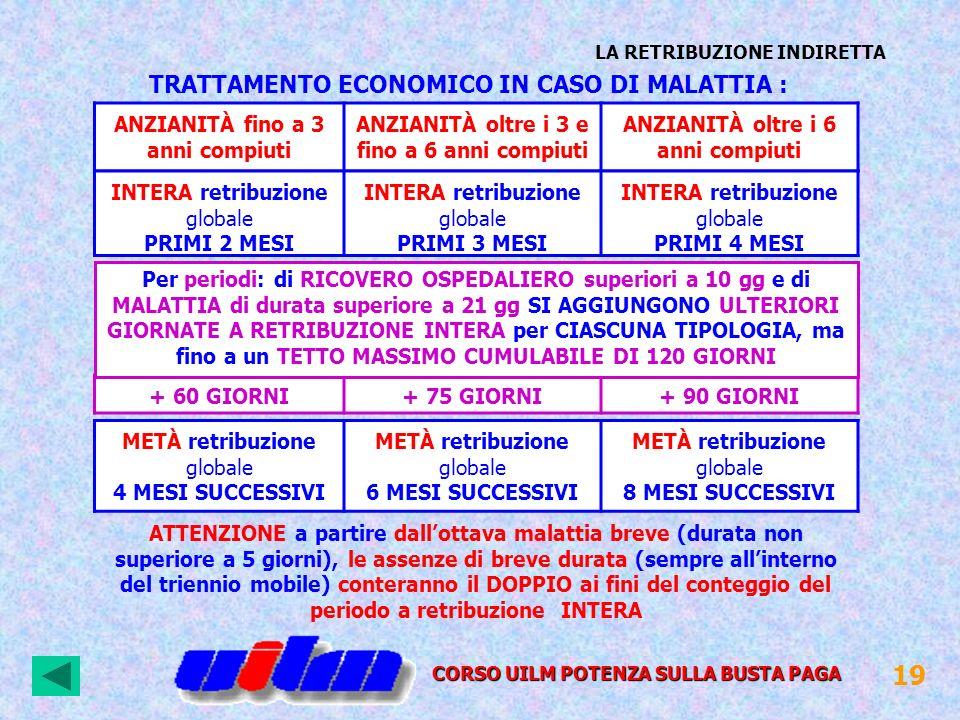 19 TRATTAMENTO ECONOMICO IN CASO DI MALATTIA :