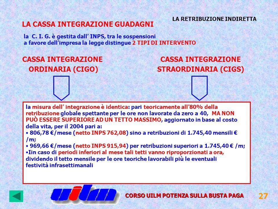 27 LA CASSA INTEGRAZIONE GUADAGNI CASSA INTEGRAZIONE ORDINARIA (CIGO)