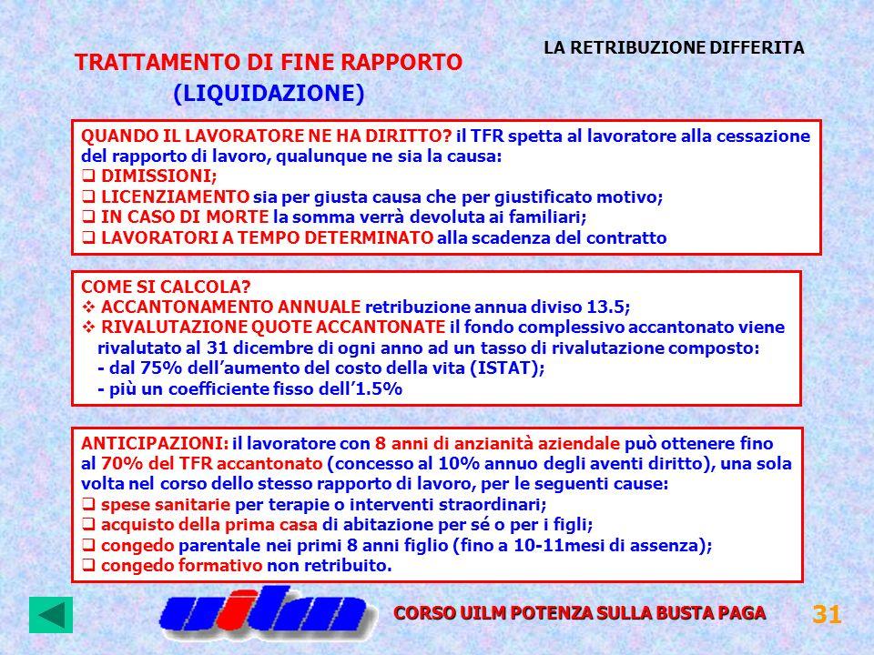 31 TRATTAMENTO DI FINE RAPPORTO (LIQUIDAZIONE)