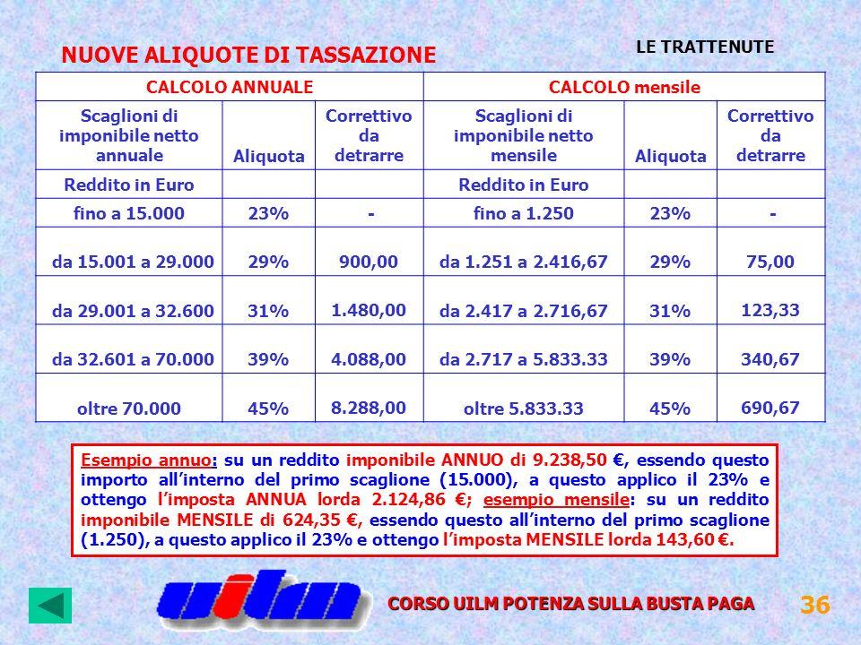 36 NUOVE ALIQUOTE DI TASSAZIONE LE TRATTENUTE CALCOLO ANNUALE